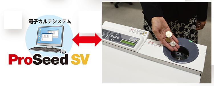 ProSeed SV と連携:イメージ